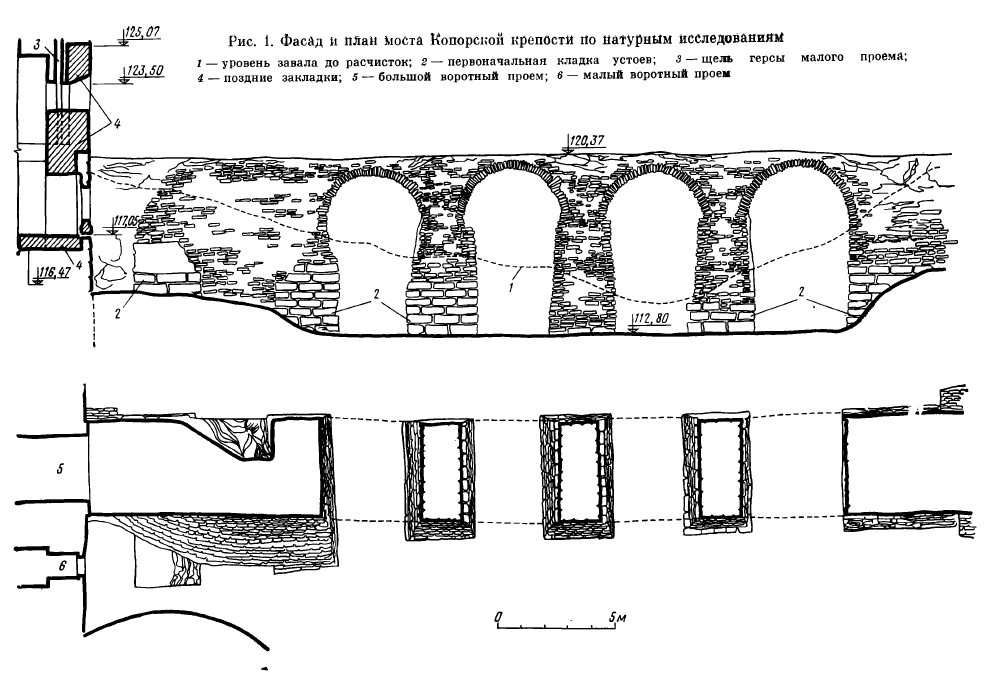 Фасад и план моста Копорской крепости.