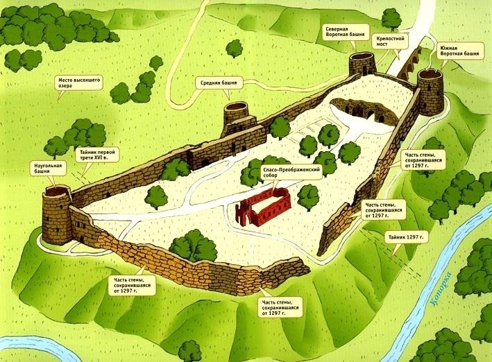 Общая схема Копорской крепости.