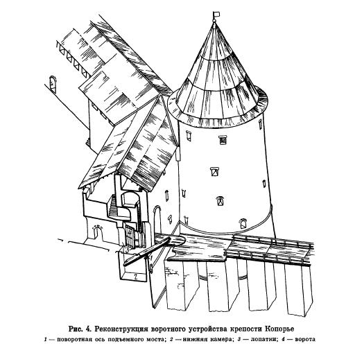 Хаустова И. А. Воротное устройство крепости Копорье