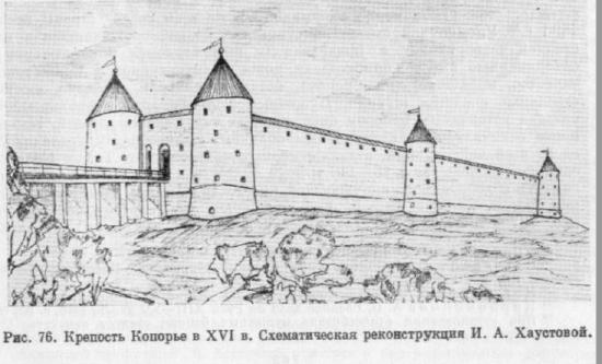 Крепость Копорье. Копорская крепость в 16 веке.