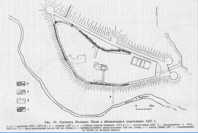Крепость Копорье. План с обозначением укрепления 1297 г.