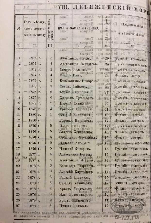 Cписок учеников Лебяженского мореходного класса