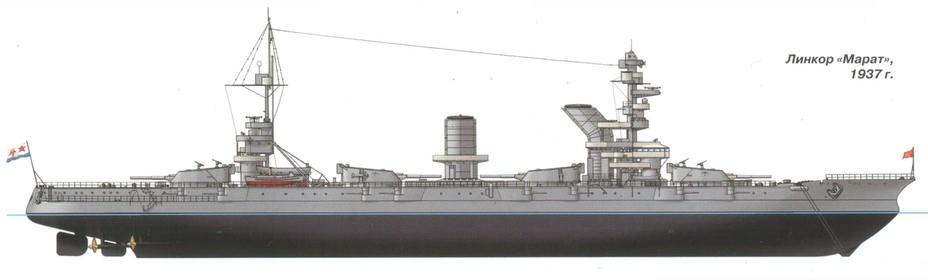 Линейный корабль «Марат». 1937 год